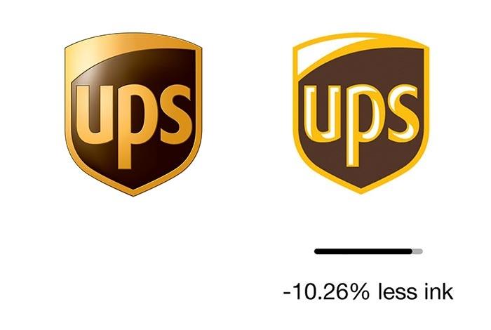 Ecobranding, логотипы знаменитых брендов, дизайн логотипов, варианты дизайна логотипов